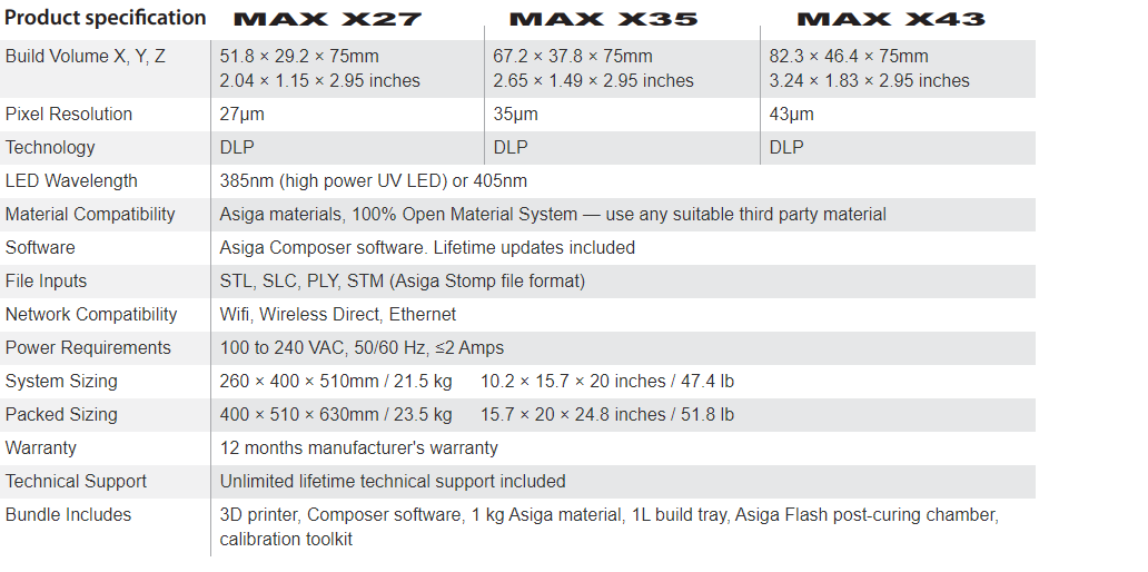 Asiga MAX_X_product_specifications